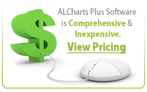 AlchartsCTA_Pricing.png
